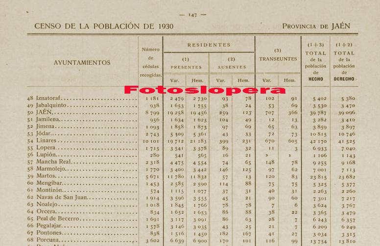 20150429193743-censo-1930.jpg