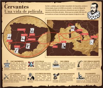 20160423093358-la-ruta-de-cervantes-en-el-iv-centenario-de-su-muerte-image990-.jpg